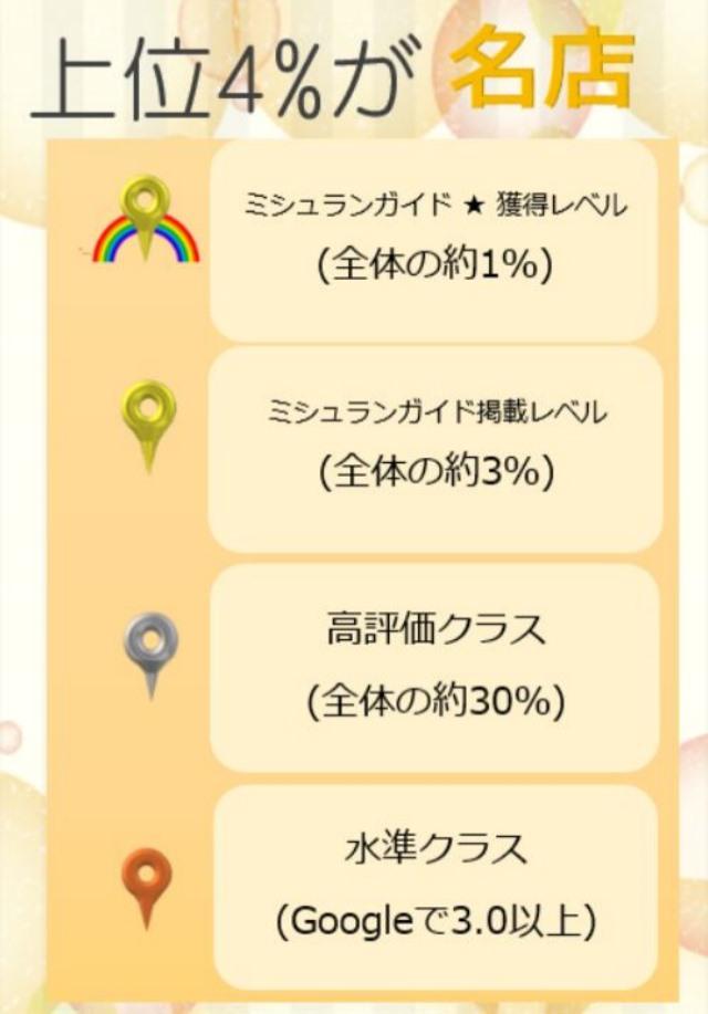 グルメアプリ 名店ドン Reのスクリーンショット_2