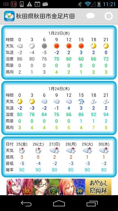 お天気チェッカーのスクリーンショット_1