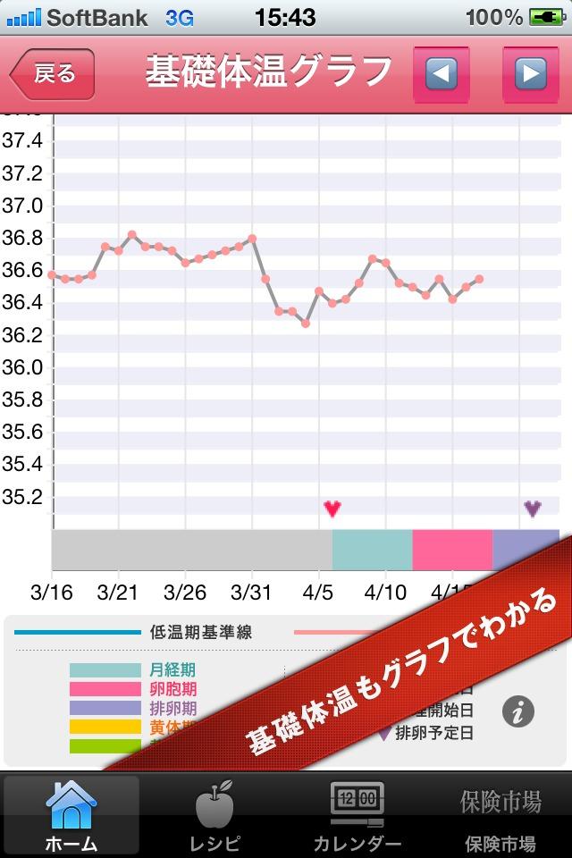 美しく痩せるダイエットダイアリー(生理/排卵日予測・体重管理機能)のスクリーンショット_3