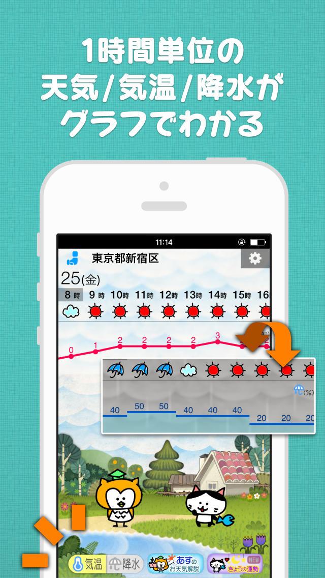 時間天気-1時間単位のグラフ天気予報のスクリーンショット_2
