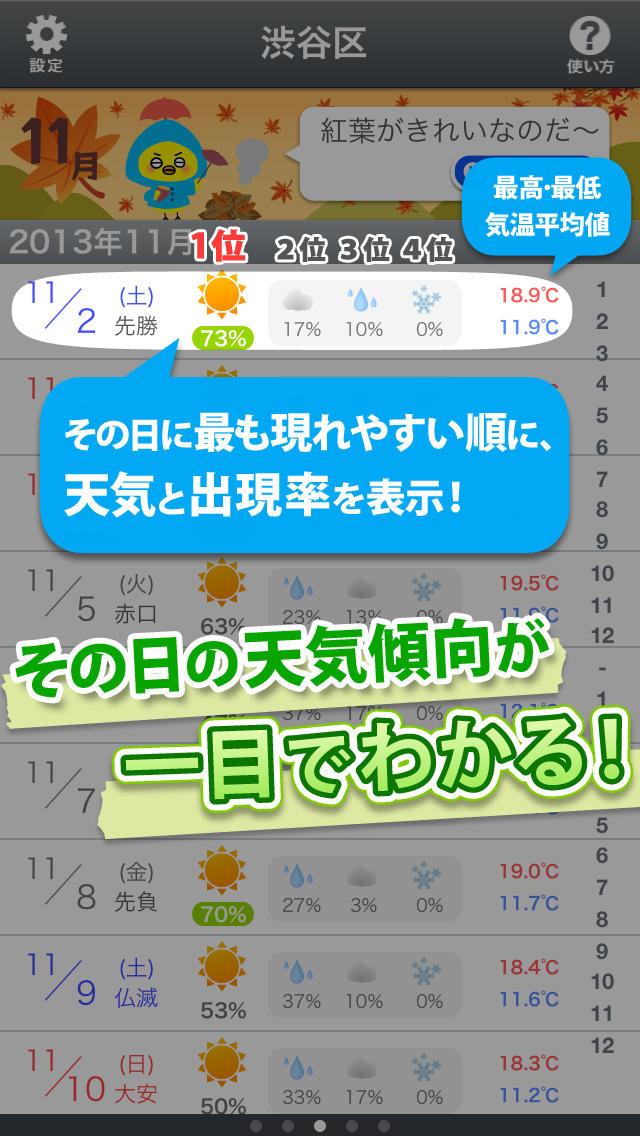 統計天気【無料版】~過去から導く未来の天気~ 休日・旅行・イベント・結婚式・ゴルフの予定が立てやすい!晴れか雨かが1年先までわかる天気予報アプリのスクリーンショット_2