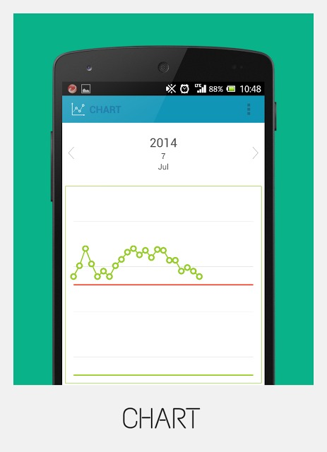 体重管理 -WEIGHT LOG -のスクリーンショット_5