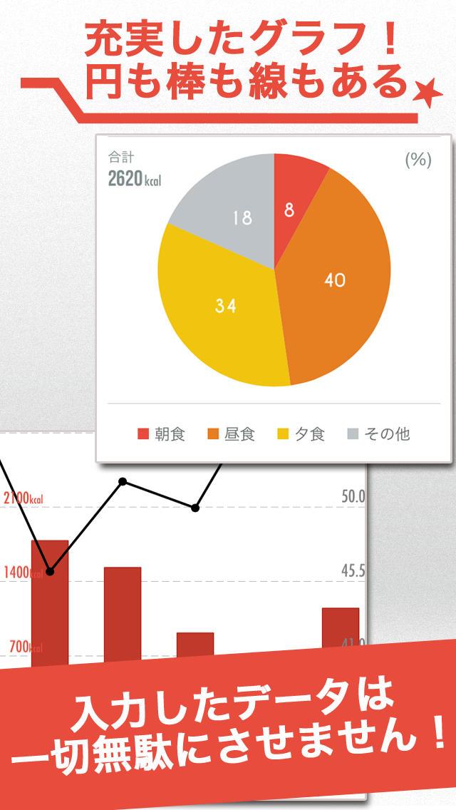 BeCalendar 痩せるカレンダー 〜ダイエット×カロリー管理×体重管理×カレンダー〜のスクリーンショット_4