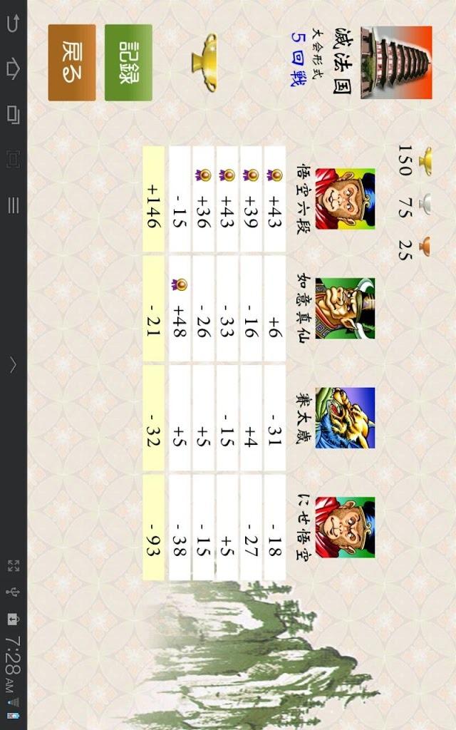 麻雀悟空 天竺のスクリーンショット_3