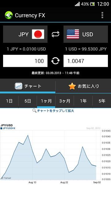 Currency FX - 為替レートのスクリーンショット_3