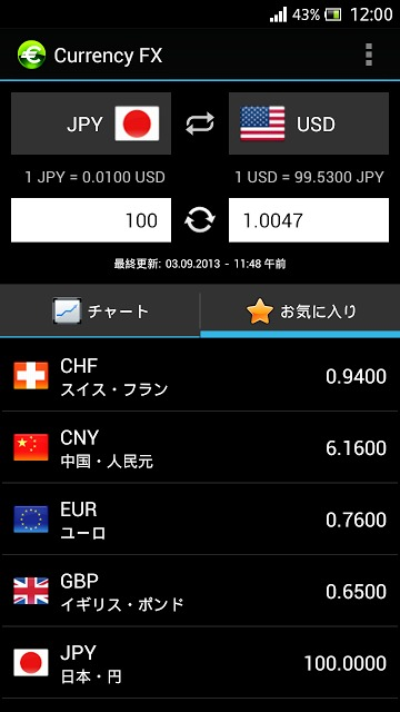 Currency FX - 為替レートのスクリーンショット_4