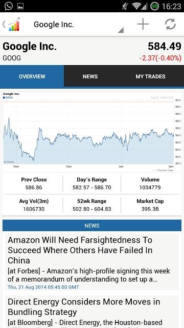 Stocks IQ - Stock Trackerのスクリーンショット_5