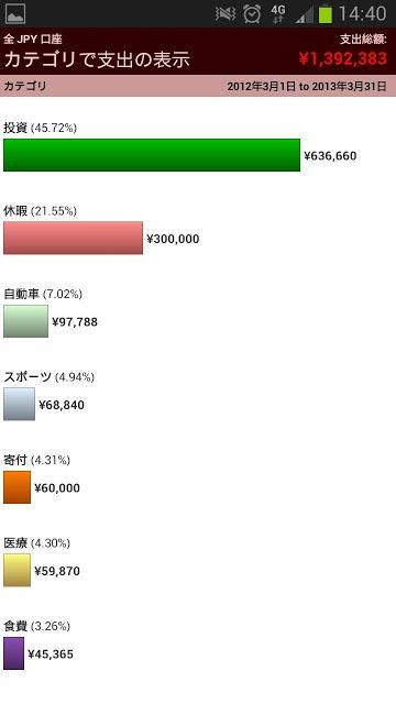 簡単な家計簿: 楽々マネー(EZ Money 日本語体験版)のスクリーンショット_2