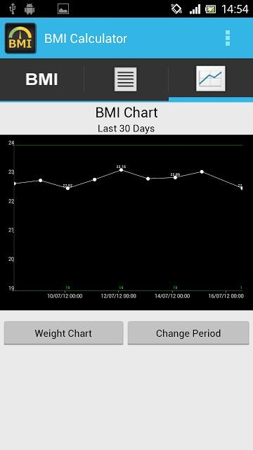BMI Calculator - Track Weightのスクリーンショット_4