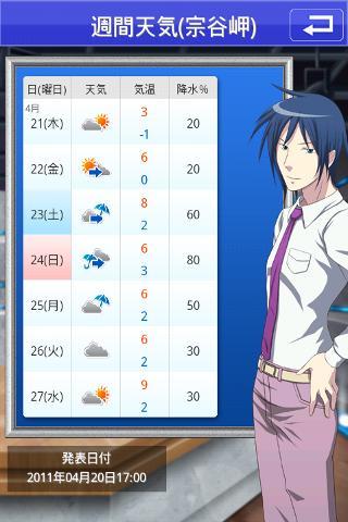 萌えテレ(朽野真冬/声優:櫻井孝宏) 天気・占いのスクリーンショット_5