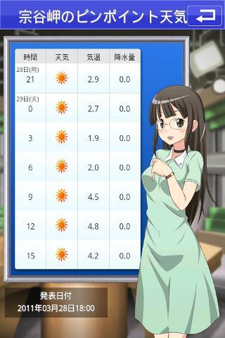 萌えテレ(日向四月咲/声優:沢城みゆき) 天気・占いのスクリーンショット_4