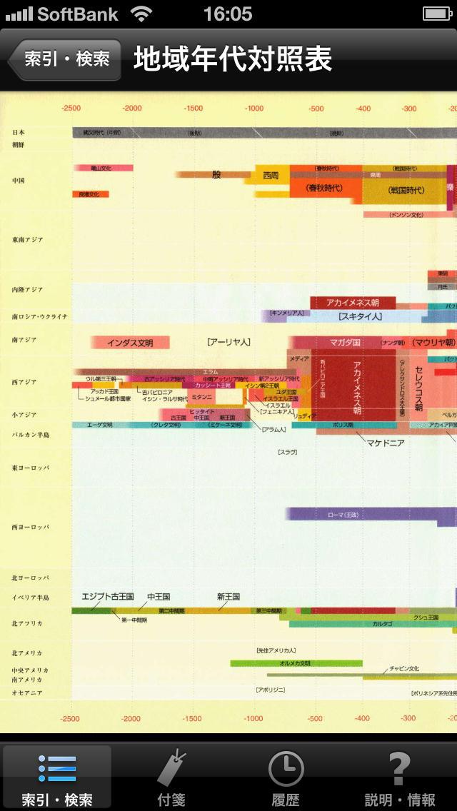 角川世界史辞典のスクリーンショット_5