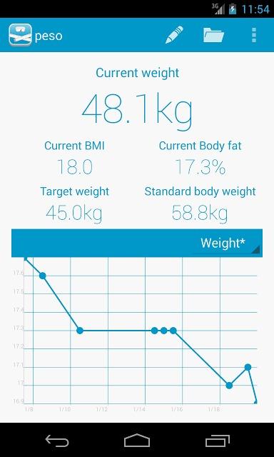 peso - ダイエット・体重管理のスクリーンショット_3