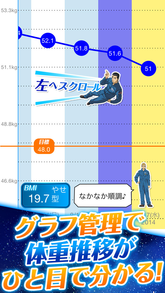 宇宙兄弟#ダイエット 毎日の体重を宇宙一簡単に記録できる体重管理アプリのスクリーンショット_3