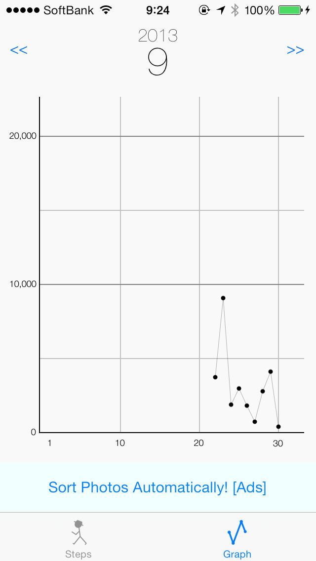 歩数計 for M7 - Steps ウィジェット付 毎日の歩数を記録して健康管理&ダイエットのスクリーンショット_2