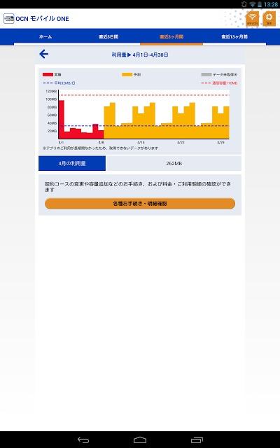 OCN モバイル ONE アプリのスクリーンショット_3