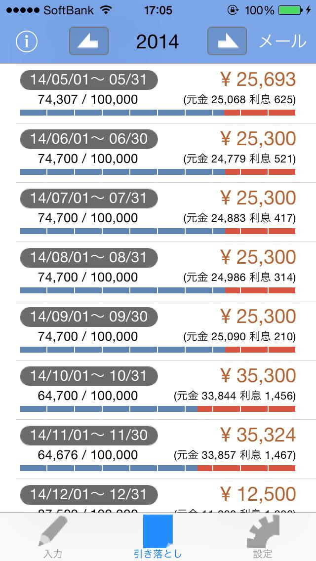 クレジット家計簿のスクリーンショット_2