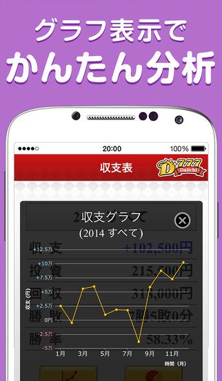 Daiichiパチンコ・パチスロ収支帳~使いやすさNo.1の収支帳アプリ~のスクリーンショット_4