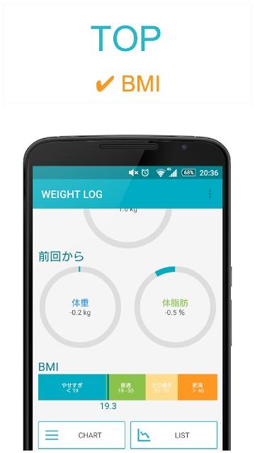 体重・体脂肪率管理 -WEIGHT LOG-のスクリーンショット_2