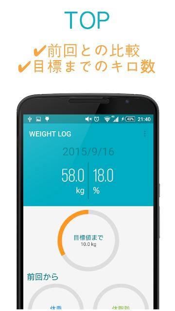 体重・体脂肪率管理 -WEIGHT LOG-のスクリーンショット_3