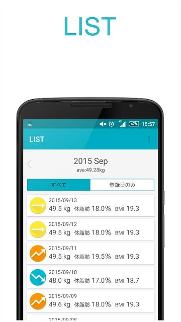 体重・体脂肪率管理 -WEIGHT LOG-のスクリーンショット_5