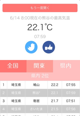 今日の熊谷の気温は全国何位?のスクリーンショット_2