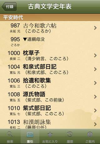 角川全訳古語辞典のスクリーンショット_4