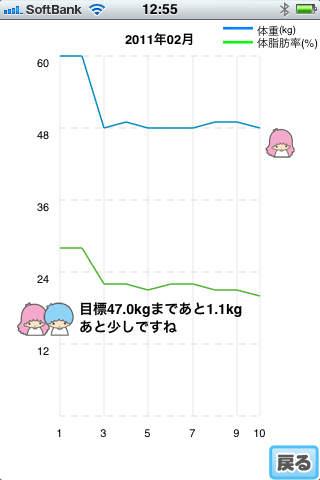 キキ&ララ ダイエットのスクリーンショット_4