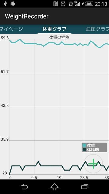 WeightRecorder【体重&血圧管理アプリ!】のスクリーンショット_4