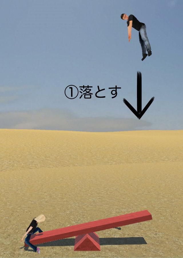 空から人をシーソーに落とした時、逆側の人は何メートル飛ぶのか?のスクリーンショット_1