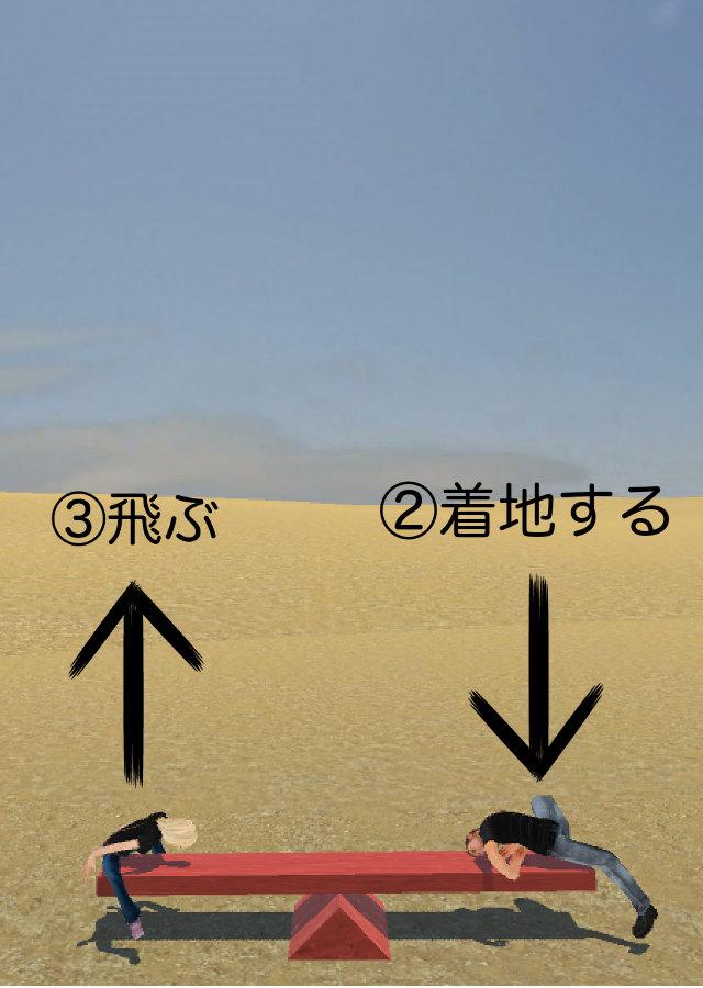 高いとこからシーソーに飛び降りたら、逆側の人は何m跳ぶのか?のスクリーンショット_2