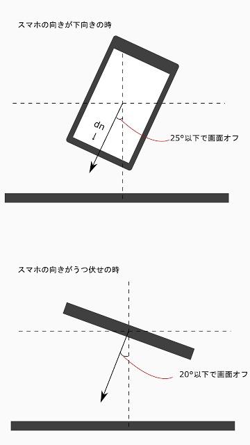 画面オフ in ポケット / センサーを使って自動で画面消灯のスクリーンショット_4