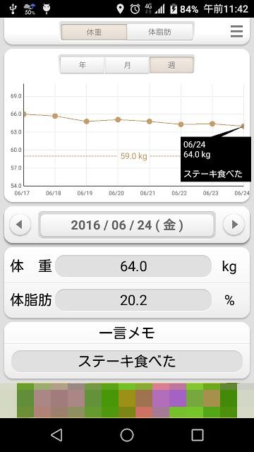 体重ウォッチ 体重管理/体脂肪管理 体重計のお供にのスクリーンショット_1
