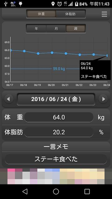 体重ウォッチ 体重管理/体脂肪管理 体重計のお供にのスクリーンショット_2
