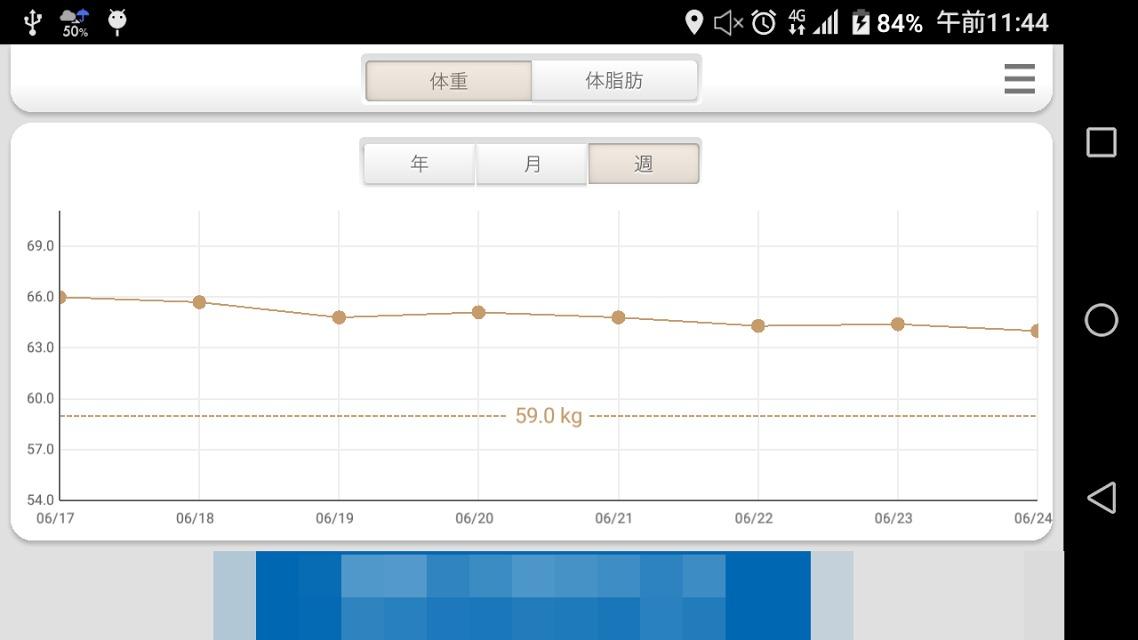 体重ウォッチ 体重管理/体脂肪管理 体重計のお供にのスクリーンショット_4