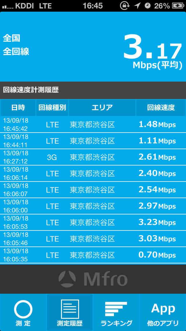 MFR 回線速度測定のスクリーンショット_2