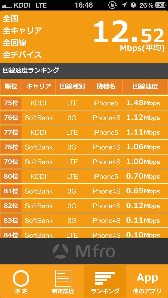 MFR 回線速度測定のスクリーンショット_3