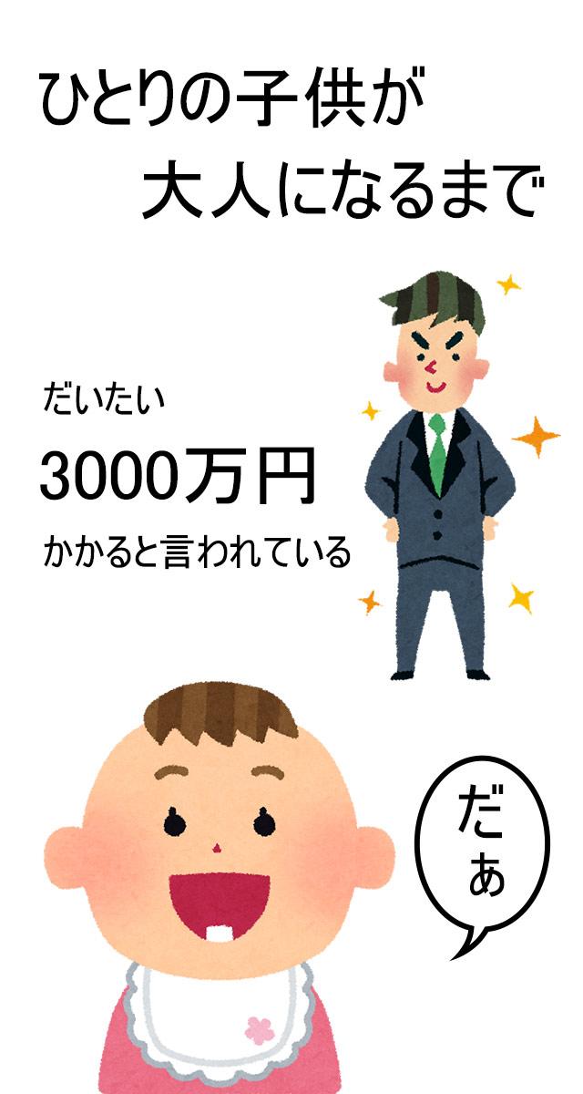 【育成】3000万ガチャ【放置】のスクリーンショット_1