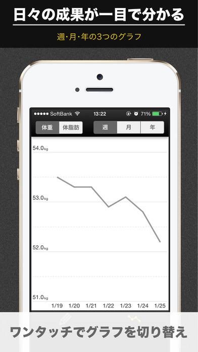 体重管理のFitt - 簡単に体重を記録できる無料アプリのスクリーンショット_2