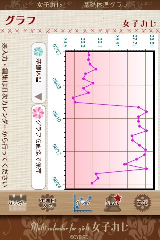 女子カレ for iPhone~生理・排卵・妊娠・避妊・ダイエット管理に便利なカレンダーのスクリーンショット_4