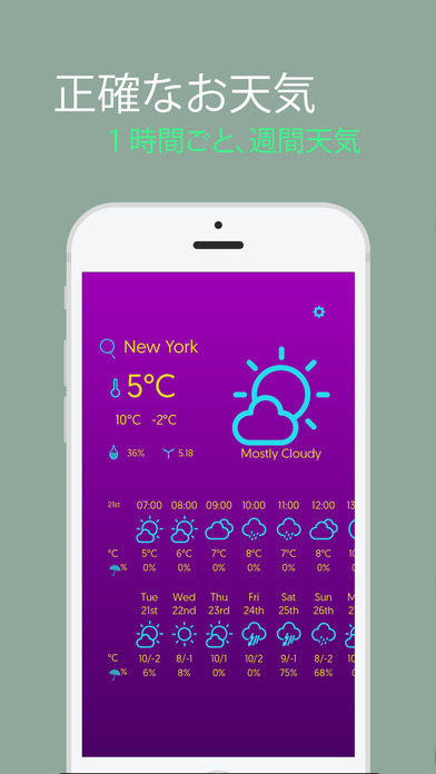はれ時々くもり -1時間ごとの天気予報のスクリーンショット_1