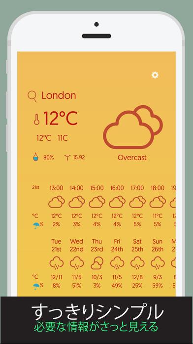 はれ時々くもり -1時間ごとの天気予報のスクリーンショット_3