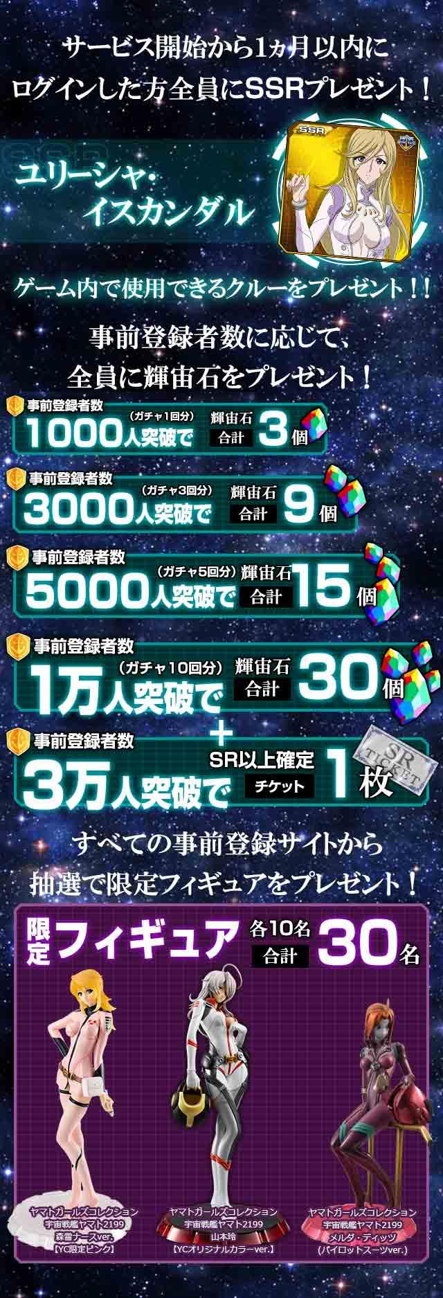 宇宙戦艦ヤマト2199~最後の希望365~の予約特典